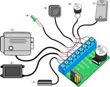 Установка электромеханических замков